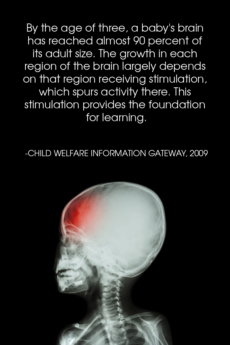 Brain Stimulation Paves the Way for Baby Brain Development and ...